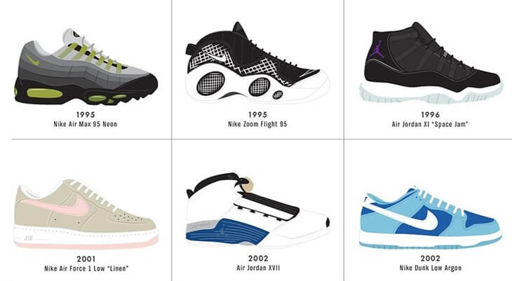 a-visual-compendium-of-sneakers-poster-by-pop-chart-lab (3)