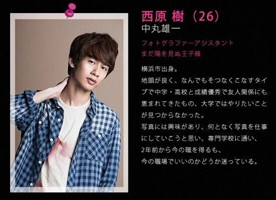 ファーストクラス 西原 樹(にしはら いつき)中丸雄一〈26〉 first class (5)yuichi nakamaru