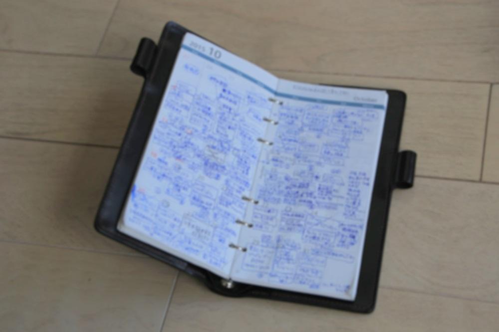 ガルーシャテイル コードバンシステム手帳 Galuchattail_note