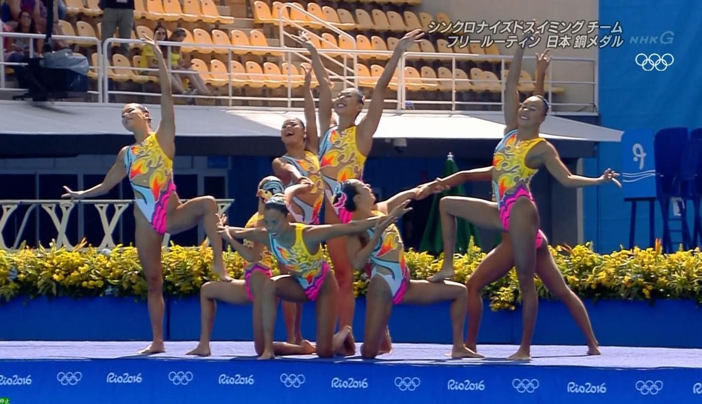 synchronized swimming シンクロナイズドスイミング団体