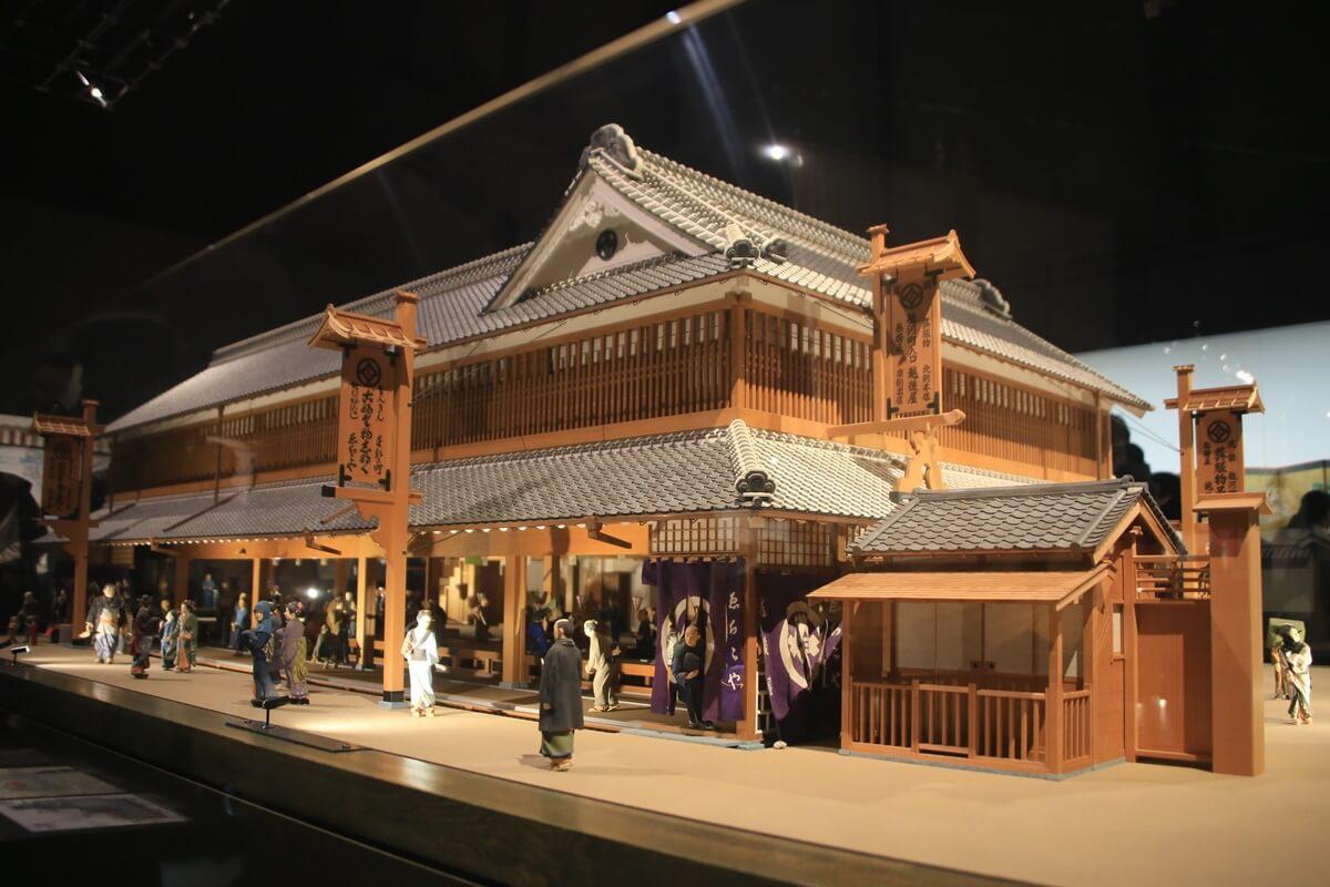 江戸東京博物館 両国 江戸初期 日本橋 三井越後屋