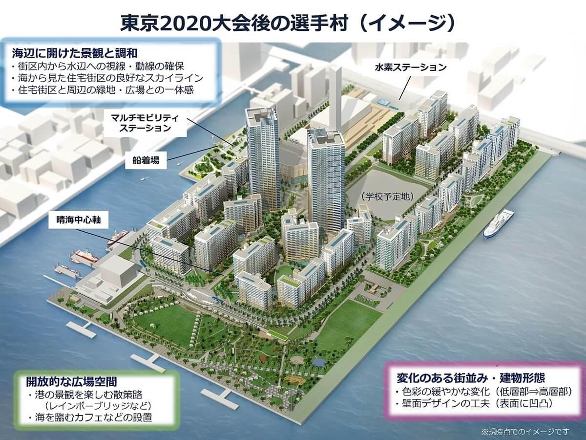 2020東京五輪選手村跡地