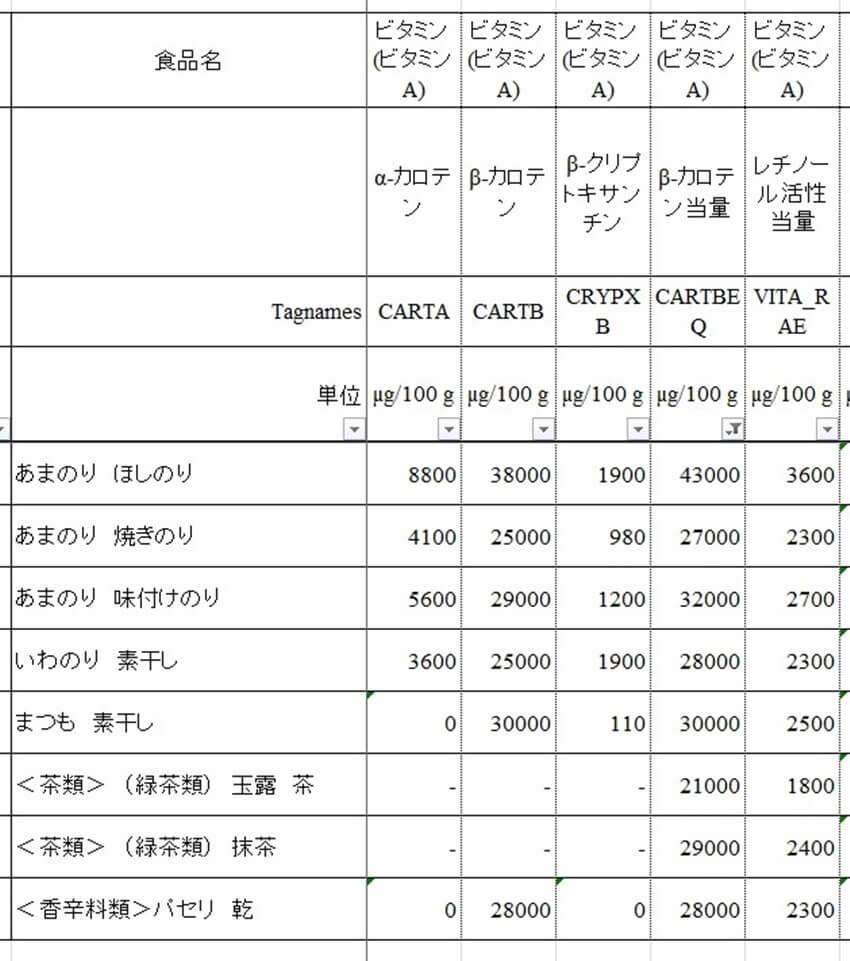 日本食品標準成分表 干し海苔