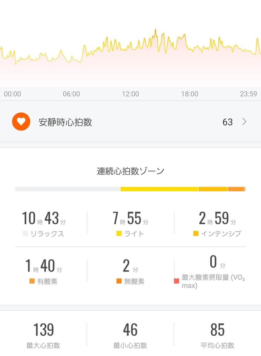 Xiaomi Mi スマートバンド5 日本版 bluetooth5.0 【日本正規代理店品】mi band 5 日本語生理周期予測 健康管理 11スポーツモード追加 24時間心拍測定睡眠管理消費カロリー計 画面明るさ調整 着信通知 50M防水 ブラック